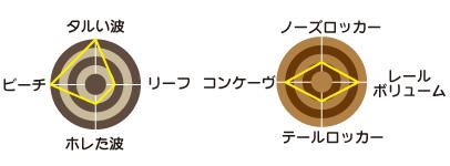 chase_circles