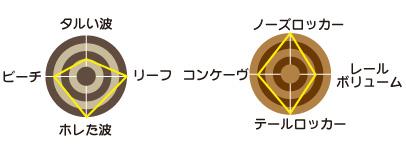 roundpin_circles