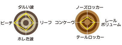 springer_circles