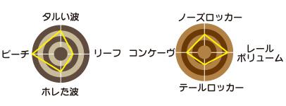 vortex_circles